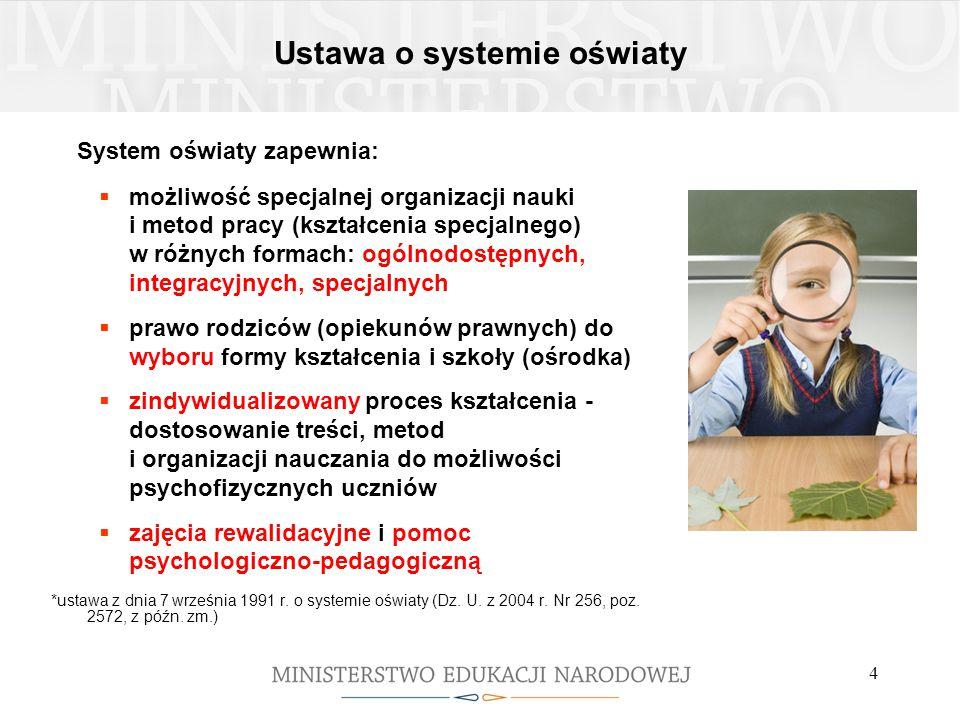 4 Ustawa o systemie oświaty System oświaty zapewnia:  możliwość specjalnej organizacji nauki i metod pracy (kształcenia specjalnego) w różnych formac