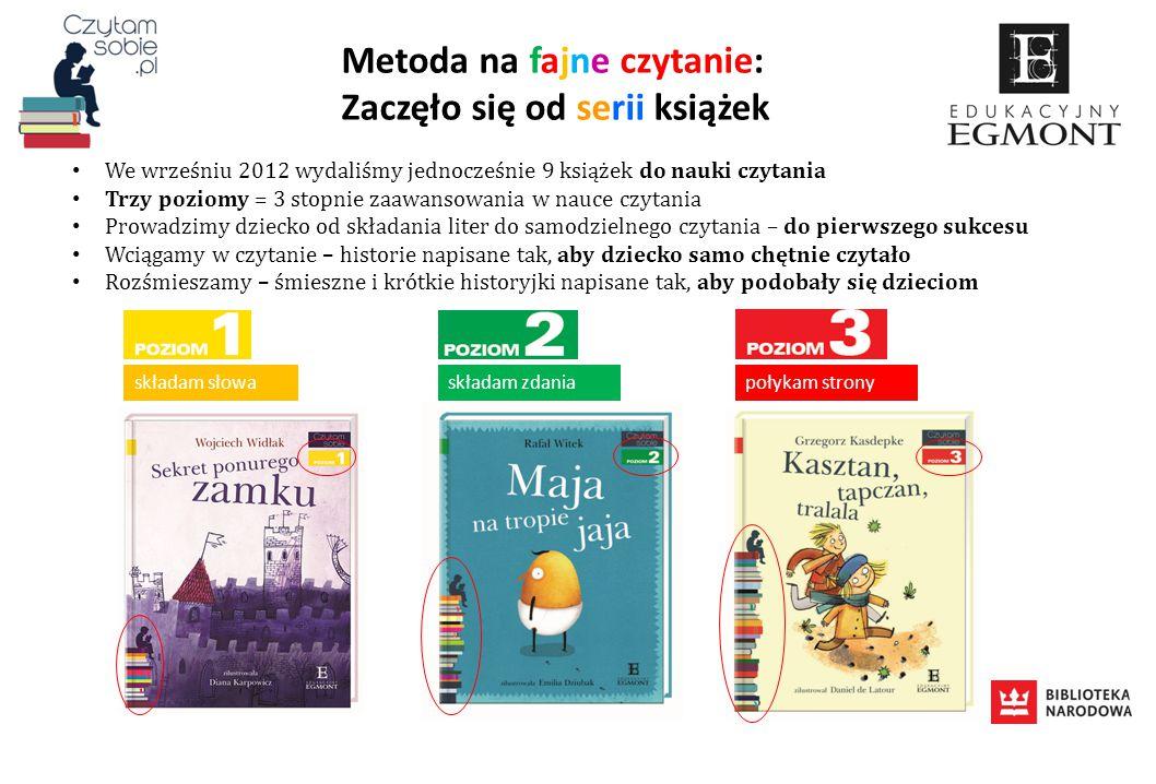 Metoda na fajne czytanie: Zaczęło się od serii książek We wrześniu 2012 wydaliśmy jednocześnie 9 książek do nauki czytania Trzy poziomy = 3 stopnie za