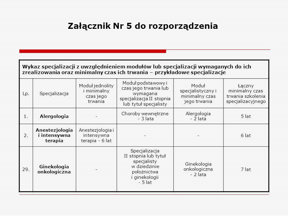 Załącznik Nr 5 do rozporządzenia Wykaz specjalizacji z uwzględnieniem modułów lub specjalizacji wymaganych do ich zrealizowania oraz minimalny czas ic