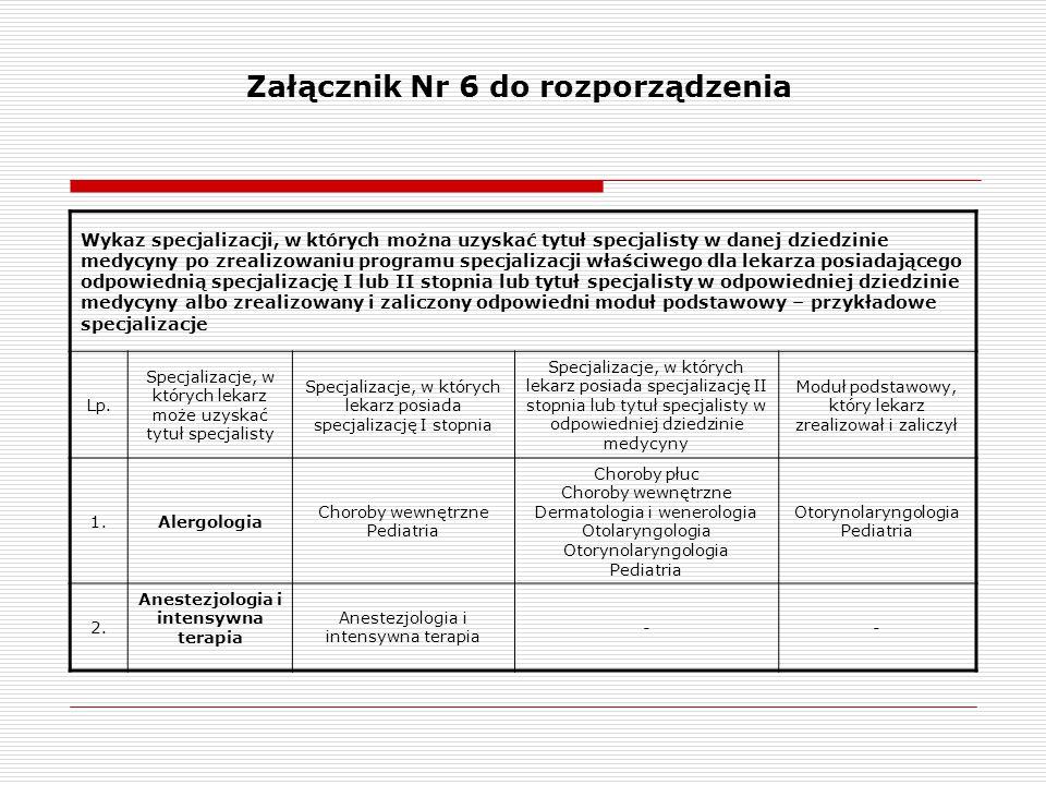 Załącznik Nr 6 do rozporządzenia Wykaz specjalizacji, w których można uzyskać tytuł specjalisty w danej dziedzinie medycyny po zrealizowaniu programu