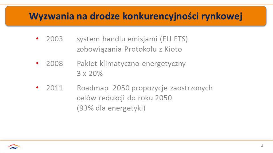 Wyzwania na drodze konkurencyjności rynkowej 4 2003 system handlu emisjami (EU ETS) zobowiązania Protokołu z Kioto 2008 Pakiet klimatyczno-energetyczny 3 x 20% 2011 Roadmap 2050 propozycje zaostrzonych celów redukcji do roku 2050 (93% dla energetyki)