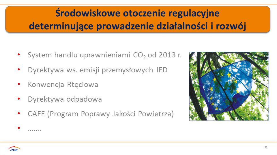Środowiskowe otoczenie regulacyjne determinujące prowadzenie działalności i rozwój 5 System handlu uprawnieniami CO 2 od 2013 r.