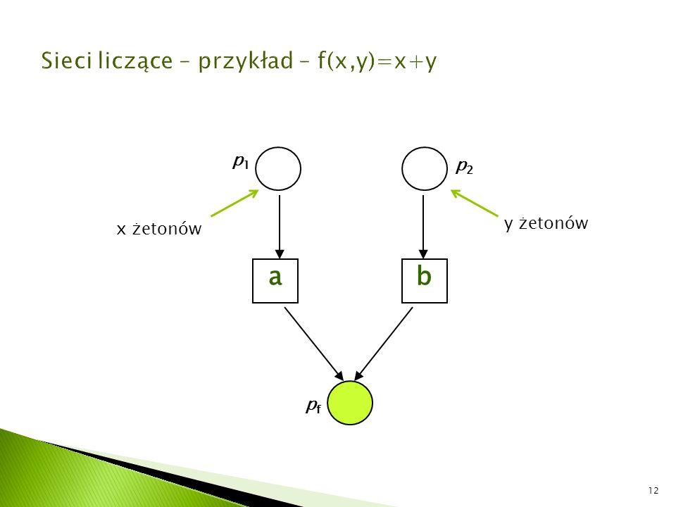 12 ab p1p1 p2p2 pfpf x żetonów y żetonów