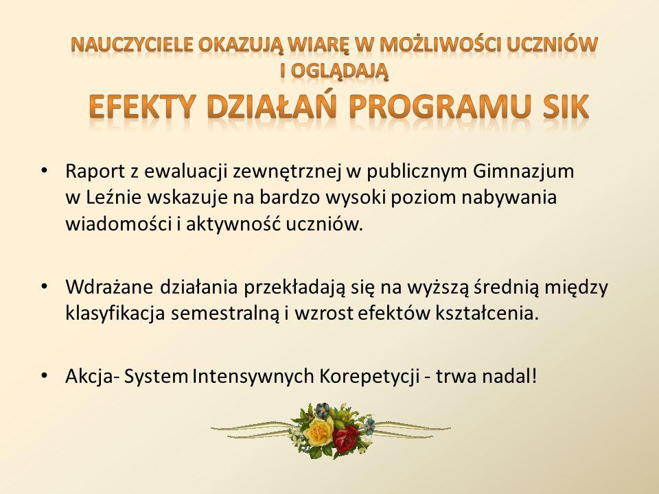 Raport z ewaluacji zewnętrznej w publicznym Gimnazjum w Leźnie wskazuje na bardzo wysoki poziom nabywania wiadomości i aktywność uczniów.