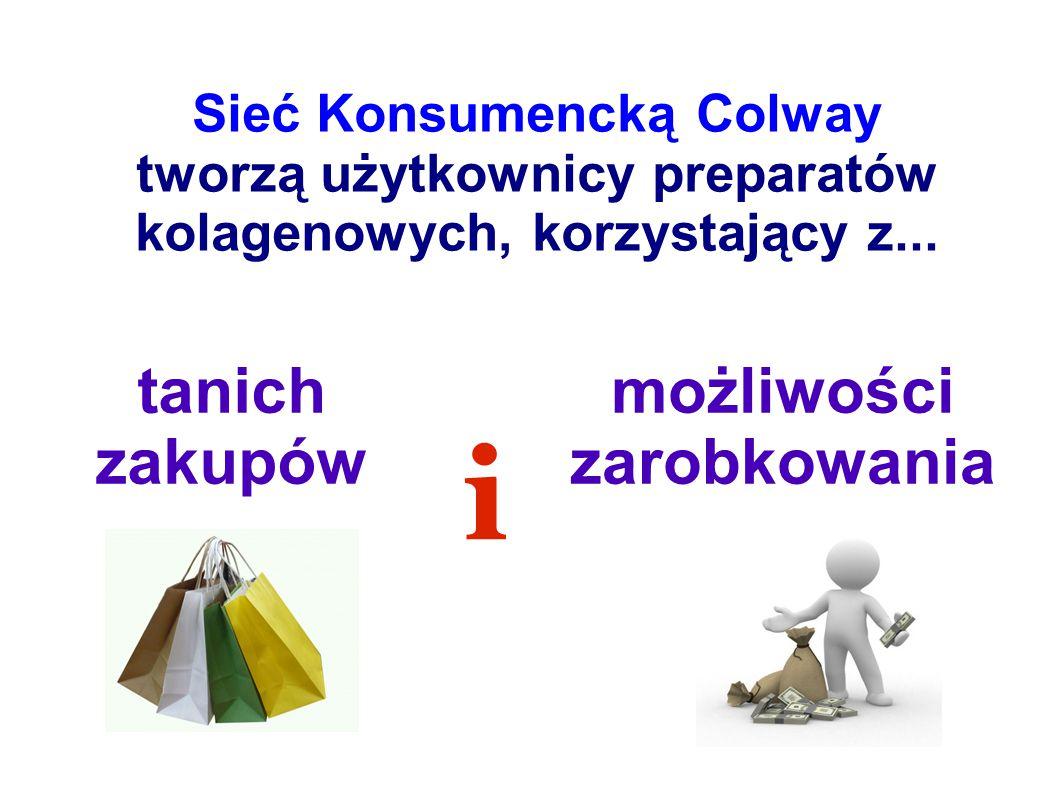 Sieć Konsumencką Colway tworzą użytkownicy preparatów kolagenowych, korzystający z...