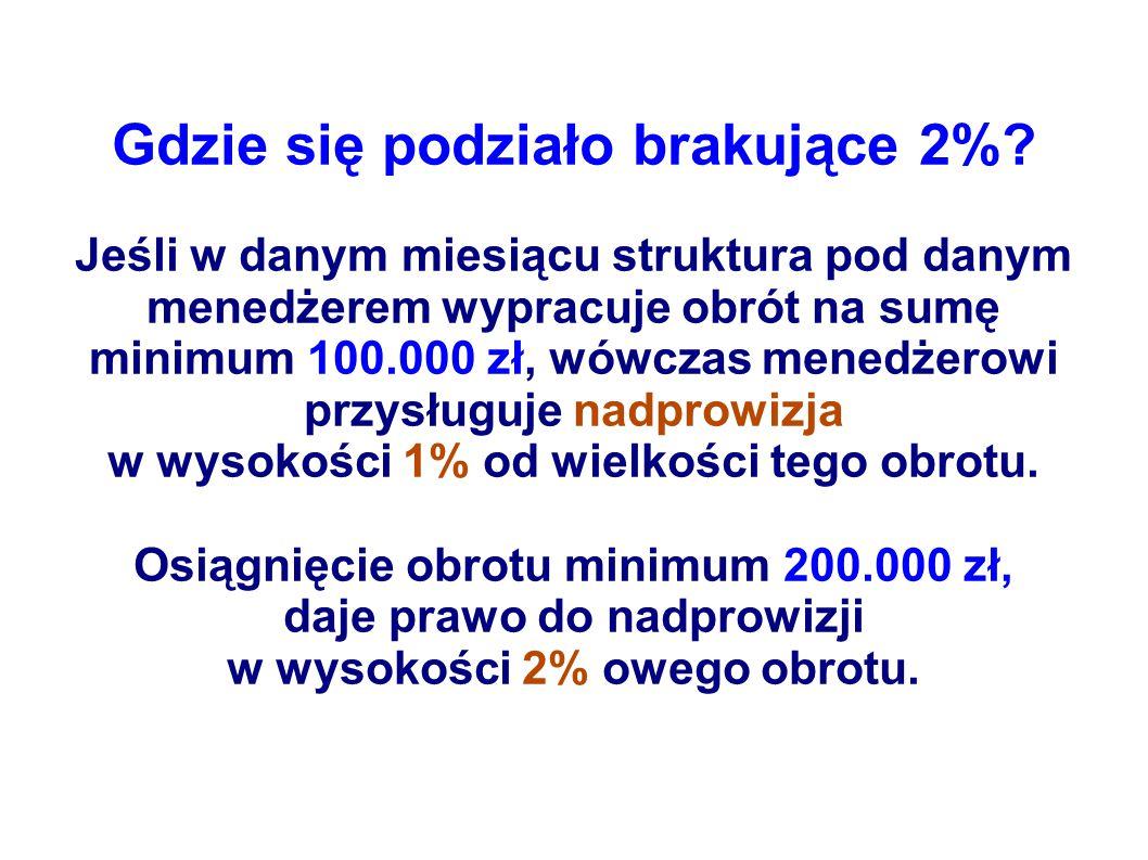 Jeśli w danym miesiącu struktura pod danym menedżerem wypracuje obrót na sumę minimum 100.000 zł, wówczas menedżerowi przysługuje nadprowizja w wysokości 1% od wielkości tego obrotu.