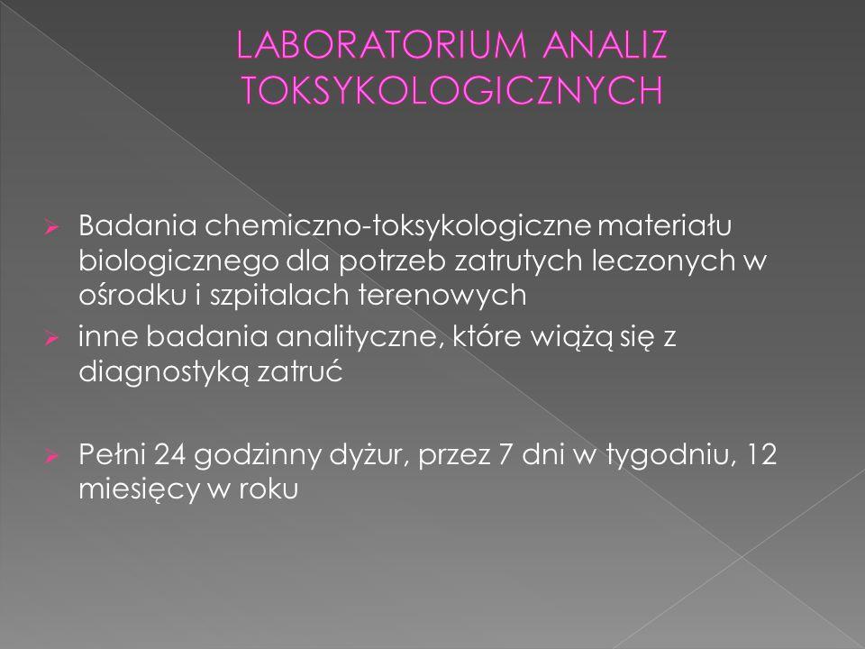  Badania chemiczno-toksykologiczne materiału biologicznego dla potrzeb zatrutych leczonych w ośrodku i szpitalach terenowych  inne badania analitycz