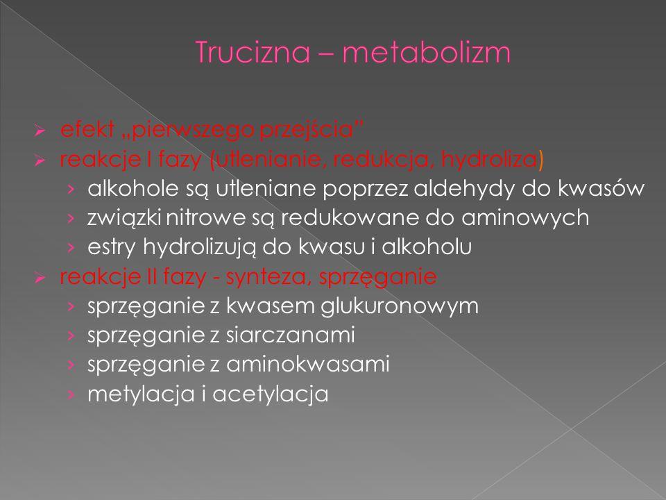 """ efekt """"pierwszego przejścia""""  reakcje I fazy (utlenianie, redukcja, hydroliza) › alkohole są utleniane poprzez aldehydy do kwasów › związki nitrowe"""