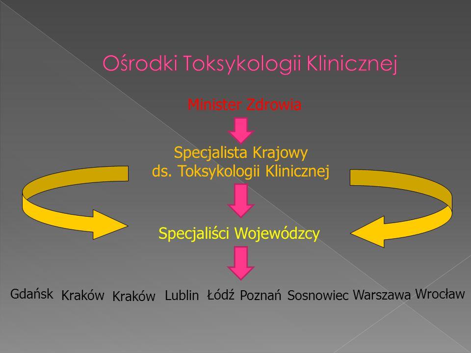 Minister Zdrowia Specjalista Krajowy ds. Toksykologii Klinicznej Specjaliści Wojewódzcy Gdańsk Łódź Lublin Wrocław Sosnowiec Warszawa Poznań Kraków
