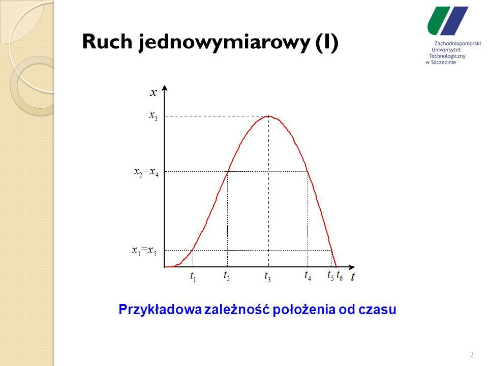Ruch jednowymiarowy (I) 2 Przykładowa zależność położenia od czasu