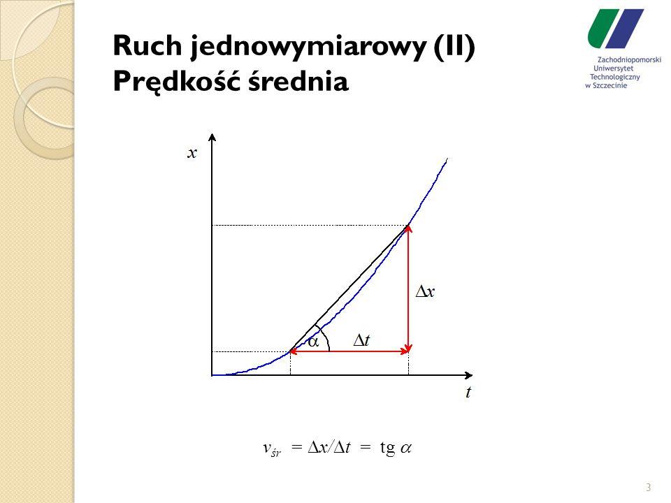 Ruch jednowymiarowy (II) Prędkość średnia 3 v śr =  x/  t = tg 