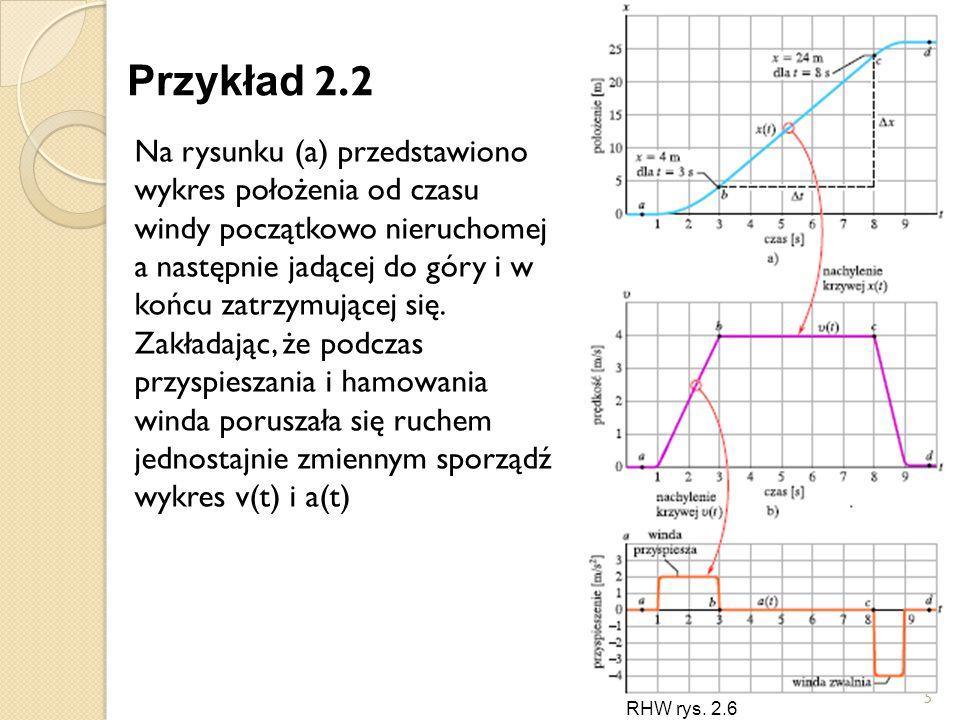 Na rysunku (a) przedstawiono wykres położenia od czasu windy początkowo nieruchomej a następnie jadącej do góry i w końcu zatrzymującej się.