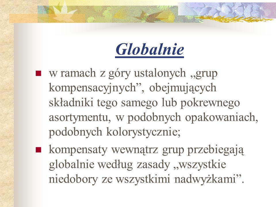 """Globalnie w ramach z góry ustalonych """"grup kompensacyjnych"""", obejmujących składniki tego samego lub pokrewnego asortymentu, w podobnych opakowaniach,"""