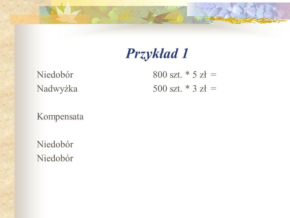 Przykład 1 Niedobór800 szt. * 5 zł= Nadwyżka500 szt. * 3 zł= Kompensata Niedobór