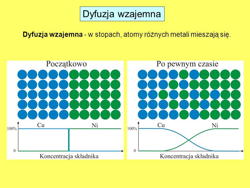 Dyfuzja wzajemna Dyfuzja wzajemna - w stopach, atomy różnych metali mieszają się.