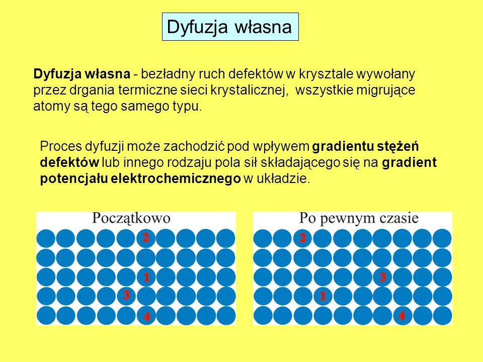 Dyfuzja własna Dyfuzja własna - bezładny ruch defektów w krysztale wywołany przez drgania termiczne sieci krystalicznej, wszystkie migrujące atomy są tego samego typu.