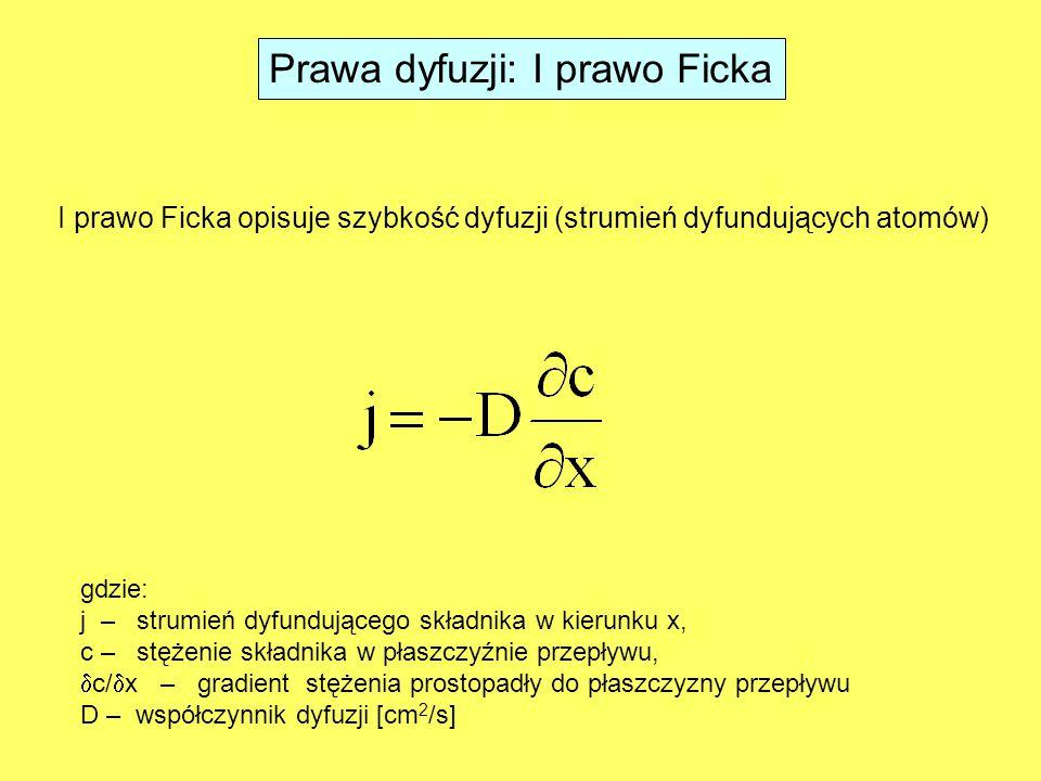 Prawa dyfuzji: I prawo Ficka gdzie: j – strumień dyfundującego składnika w kierunku x, c – stężenie składnika w płaszczyźnie przepływu,  c/  x – gradient stężenia prostopadły do płaszczyzny przepływu D – współczynnik dyfuzji [cm 2 /s] I prawo Ficka opisuje szybkość dyfuzji (strumień dyfundujących atomów)