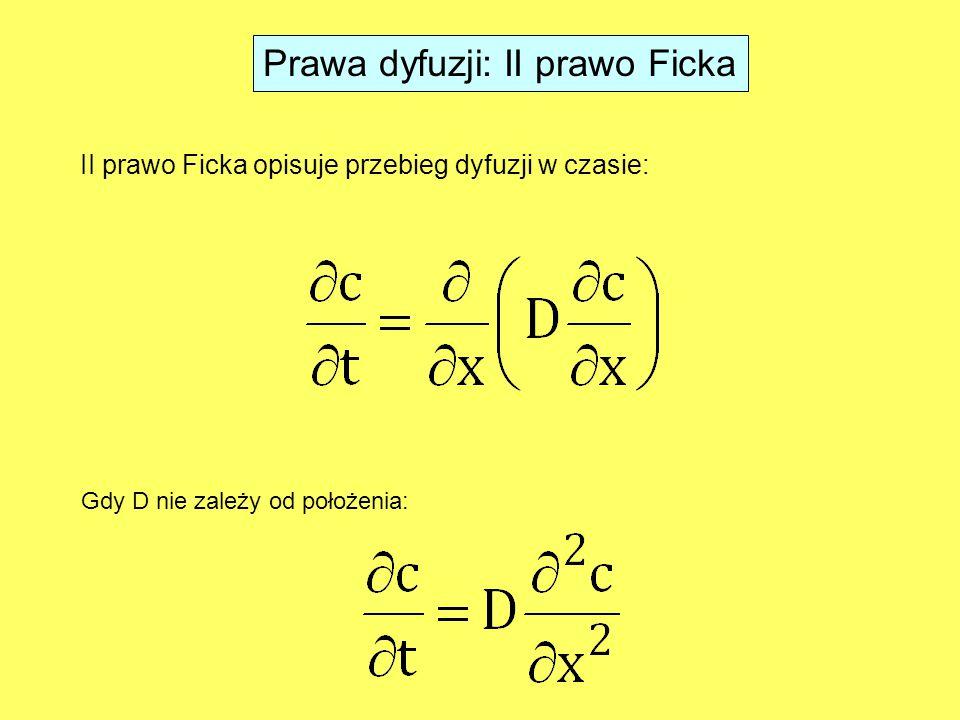 Prawa dyfuzji: II prawo Ficka Gdy D nie zależy od położenia: II prawo Ficka opisuje przebieg dyfuzji w czasie: