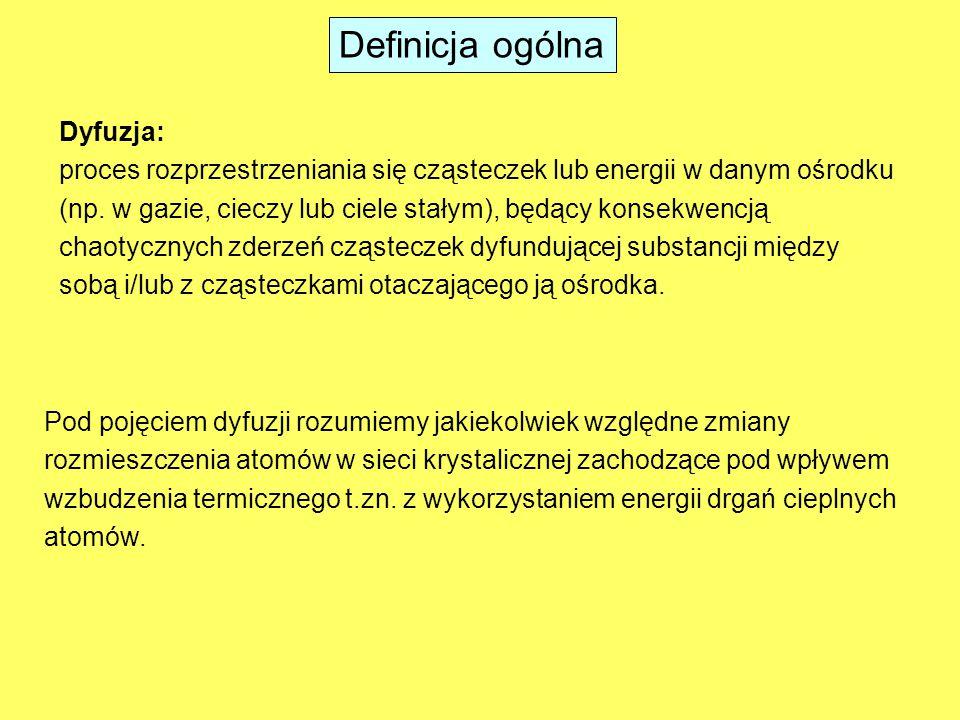Rodzaje dyfuzji – różne klasyfikacje Dyfuzję w stanie stałym można podzielić na: dyfuzję sieciową (w kryształach nie zawierających defektów liniowych i powierzchniowych), dyfuzję objętościową (w kryształach zawierających dyslokacje), dyfuzję wzdłuż dyslokacji (rurową), dyfuzję po granicach ziarn (graniczną), dyfuzję powierzchniową (po swobodnej powierzchni kryształu).