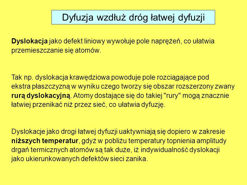 Dyfuzja własna promieniotwórczego wskaźnika (trasera) w sieci krystalicznej