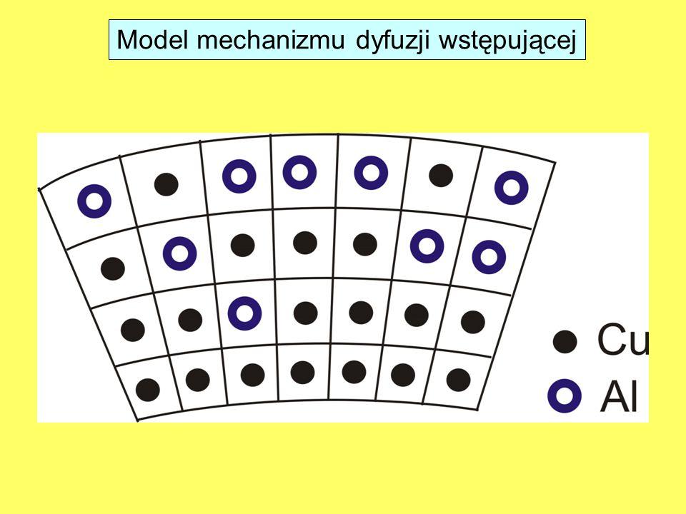 Model mechanizmu dyfuzji wstępującej