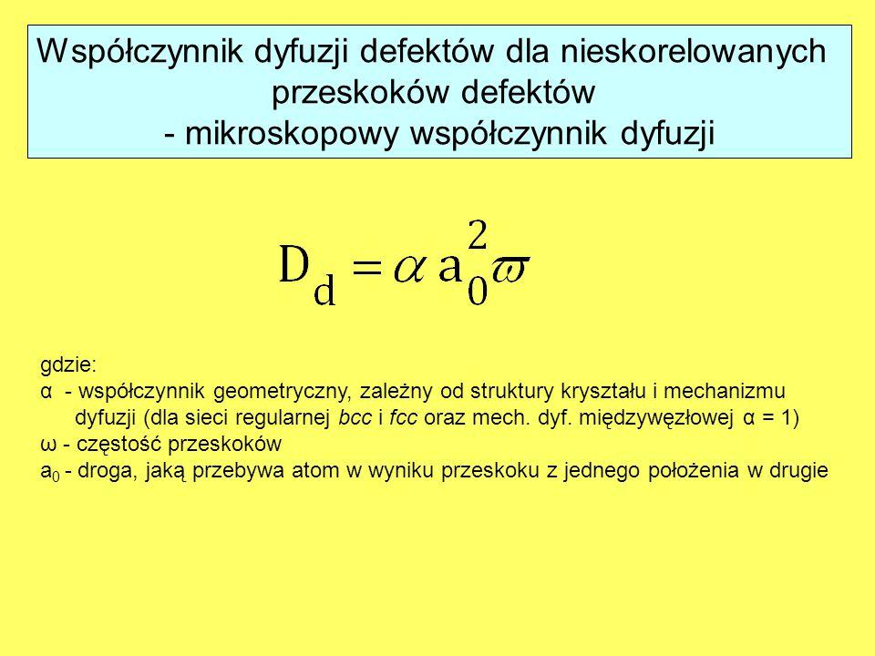 Współczynnik dyfuzji defektów dla nieskorelowanych przeskoków defektów - mikroskopowy współczynnik dyfuzji gdzie: α - współczynnik geometryczny, zależny od struktury kryształu i mechanizmu dyfuzji (dla sieci regularnej bcc i fcc oraz mech.