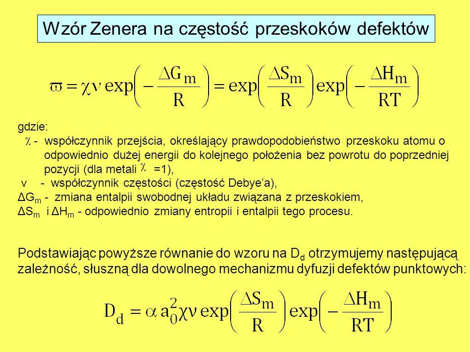 Wzór Zenera na częstość przeskoków defektów Podstawiając powyższe równanie do wzoru na D d otrzymujemy następującą zależność, słuszną dla dowolnego mechanizmu dyfuzji defektów punktowych: gdzie: - współczynnik przejścia, określający prawdopodobieństwo przeskoku atomu o odpowiednio dużej energii do kolejnego położenia bez powrotu do poprzedniej pozycji (dla metali =1), v - współczynnik częstości (częstość Debye'a), ΔG m - zmiana entalpii swobodnej układu związana z przeskokiem, ΔS m i ΔH m - odpowiednio zmiany entropii i entalpii tego procesu.