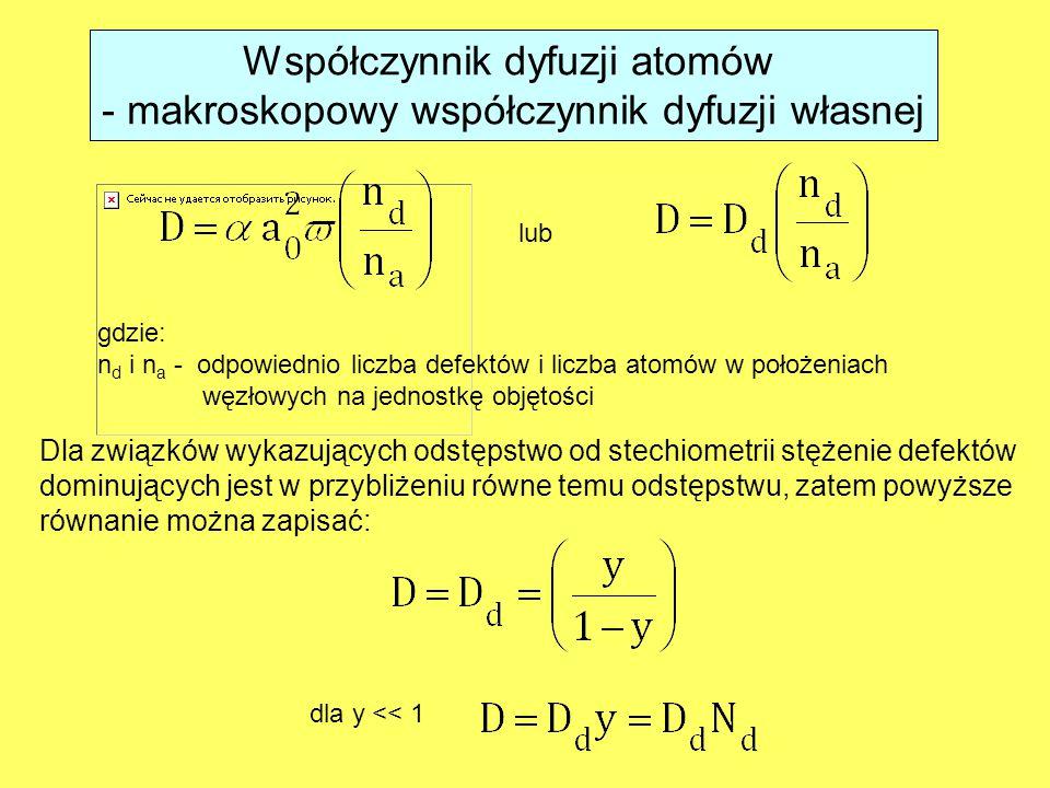 Współczynnik dyfuzji atomów - makroskopowy współczynnik dyfuzji własnej lub gdzie: n d i n a - odpowiednio liczba defektów i liczba atomów w położeniach węzłowych na jednostkę objętości Dla związków wykazujących odstępstwo od stechiometrii stężenie defektów dominujących jest w przybliżeniu równe temu odstępstwu, zatem powyższe równanie można zapisać: dla y << 1