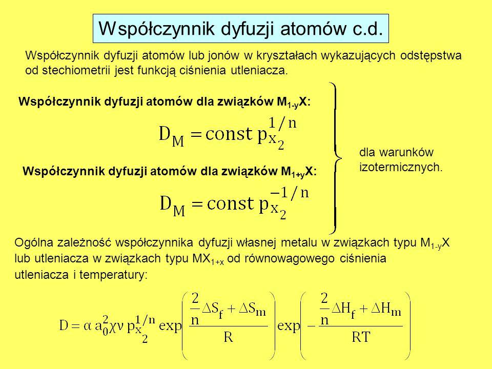 Współczynnik dyfuzji atomów lub jonów w kryształach wykazujących odstępstwa od stechiometrii jest funkcją ciśnienia utleniacza.
