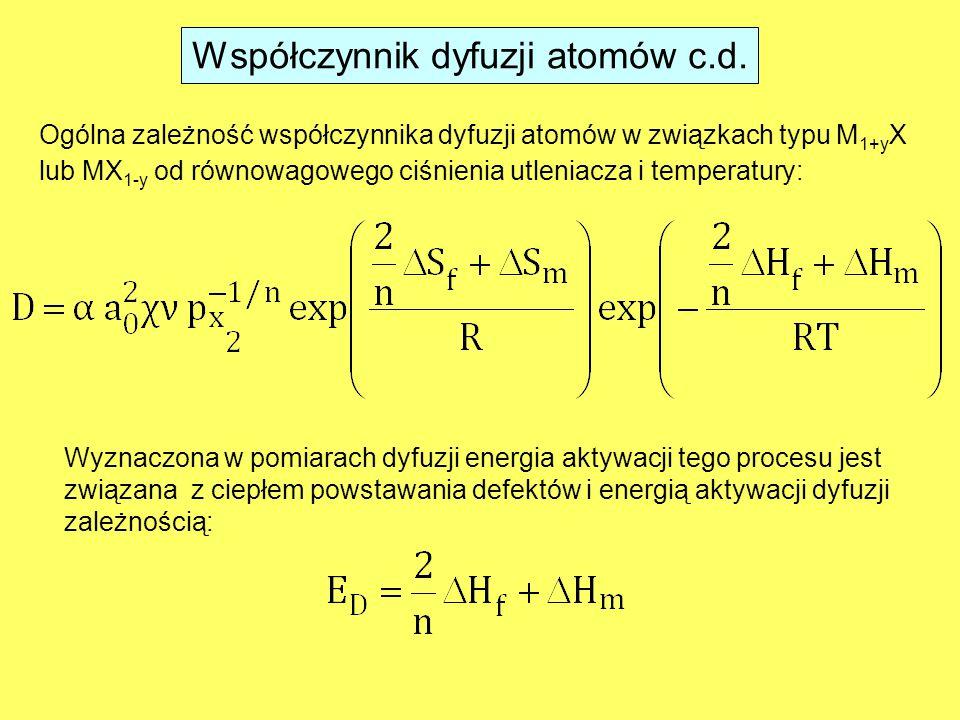Ogólna zależność współczynnika dyfuzji atomów w związkach typu M 1+y X lub MX 1-y od równowagowego ciśnienia utleniacza i temperatury: Wyznaczona w pomiarach dyfuzji energia aktywacji tego procesu jest związana z ciepłem powstawania defektów i energią aktywacji dyfuzji zależnością: Współczynnik dyfuzji atomów c.d.