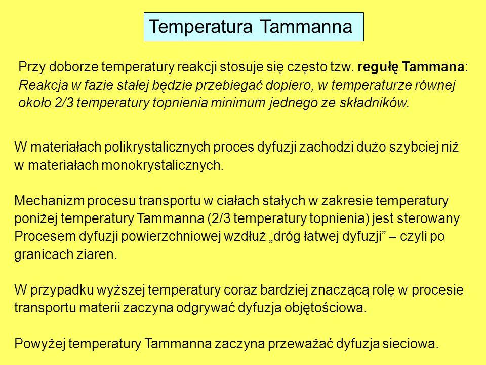 Temperatura Tammanna W materiałach polikrystalicznych proces dyfuzji zachodzi dużo szybciej niż w materiałach monokrystalicznych.