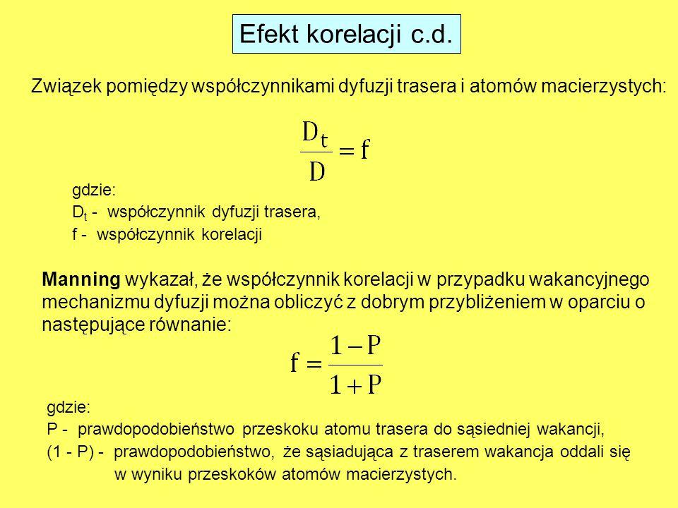Efekt korelacji c.d.