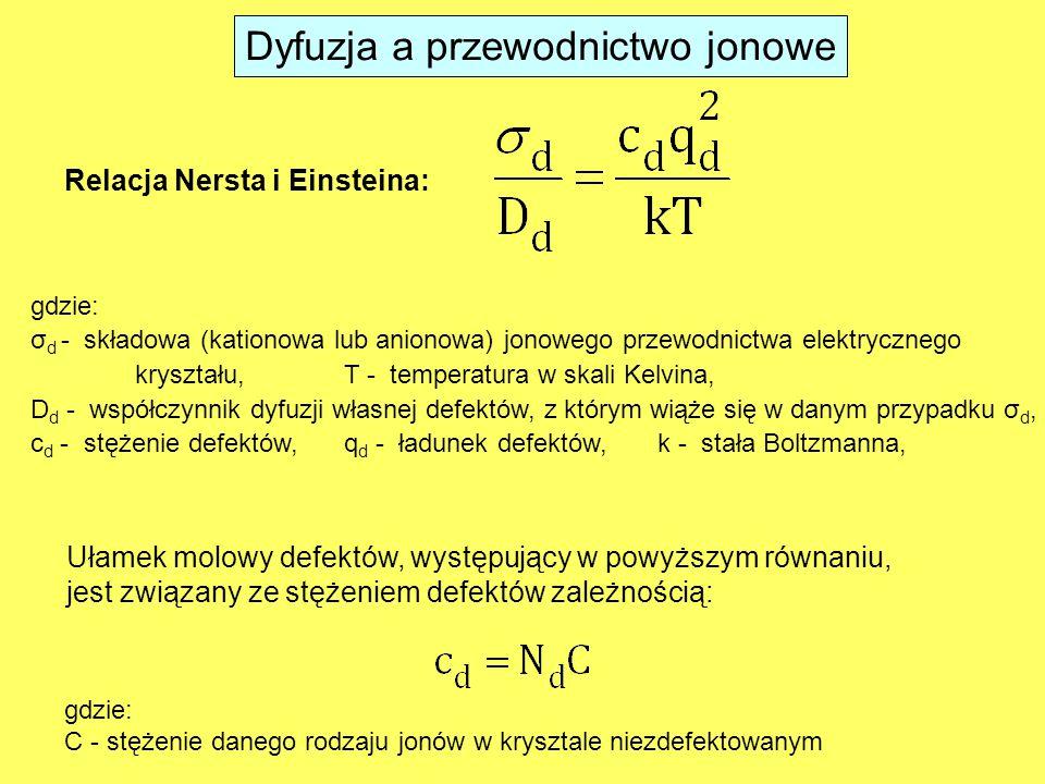 Dyfuzja a przewodnictwo jonowe Relacja Nersta i Einsteina: gdzie: σ d - składowa (kationowa lub anionowa) jonowego przewodnictwa elektrycznego kryształu, T - temperatura w skali Kelvina, D d - współczynnik dyfuzji własnej defektów, z którym wiąże się w danym przypadku σ d, c d - stężenie defektów,q d - ładunek defektów, k - stała Boltzmanna, Ułamek molowy defektów, występujący w powyższym równaniu, jest związany ze stężeniem defektów zależnością: gdzie: C - stężenie danego rodzaju jonów w krysztale niezdefektowanym