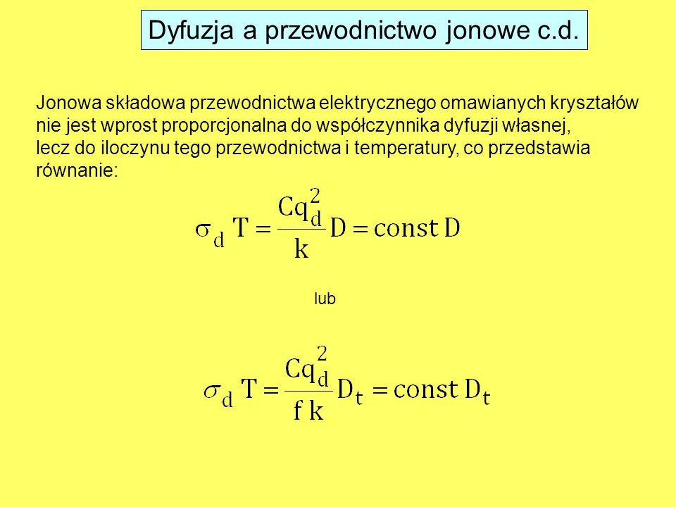 Jonowa składowa przewodnictwa elektrycznego omawianych kryształów nie jest wprost proporcjonalna do współczynnika dyfuzji własnej, lecz do iloczynu tego przewodnictwa i temperatury, co przedstawia równanie: lub Dyfuzja a przewodnictwo jonowe c.d.