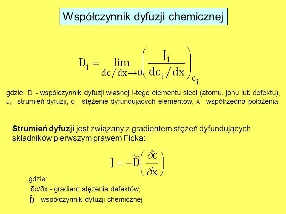 Współczynnik dyfuzji chemicznej gdzie: D i - współczynnik dyfuzji własnej i-tego elementu sieci (atomu, jonu lub defektu), J i - strumień dyfuzji, c i - stężenie dyfundujących elementów, x - współrzędna położenia Strumień dyfuzji jest związany z gradientem stężeń dyfundujących składników pierwszym prawem Ficka: gdzie: δc/δx - gradient stężenia defektów, - współczynnik dyfuzji chemicznej