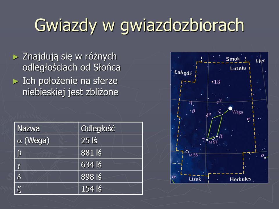 Gwiazdy w gwiazdozbiorach ► Znajdują się w różnych odległościach od Słońca ► Ich położenie na sferze niebieskiej jest zbliżone NazwaOdległość  (Wega)