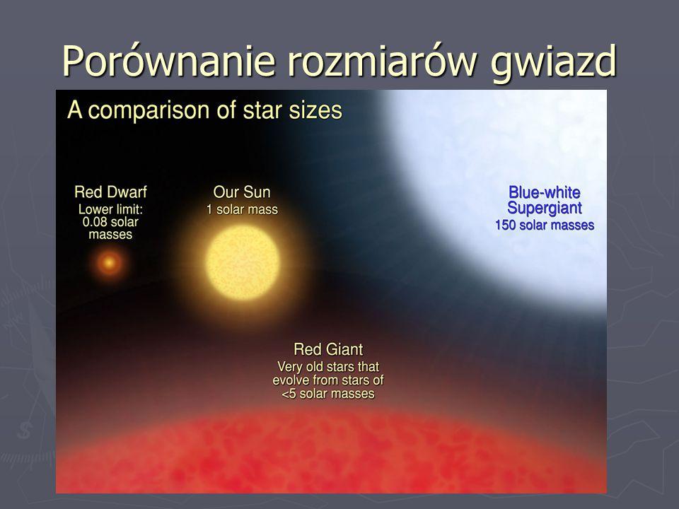 Porównanie rozmiarów gwiazd
