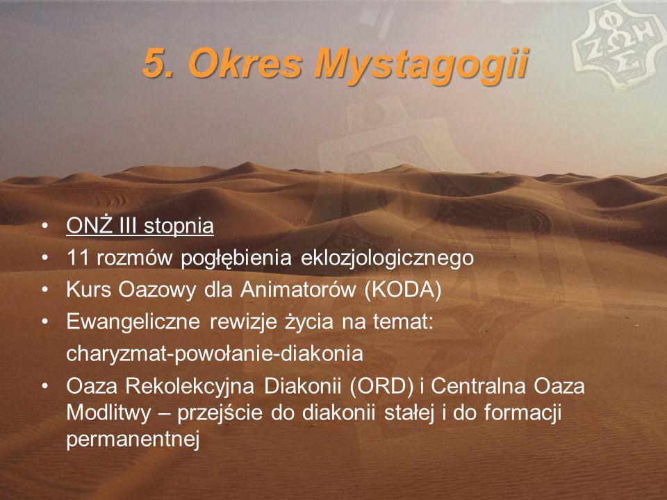 5. Okres Mystagogii ONŻ III stopnia 11 rozmów pogłębienia eklozjologicznego Kurs Oazowy dla Animatorów (KODA) Ewangeliczne rewizje życia na temat: cha