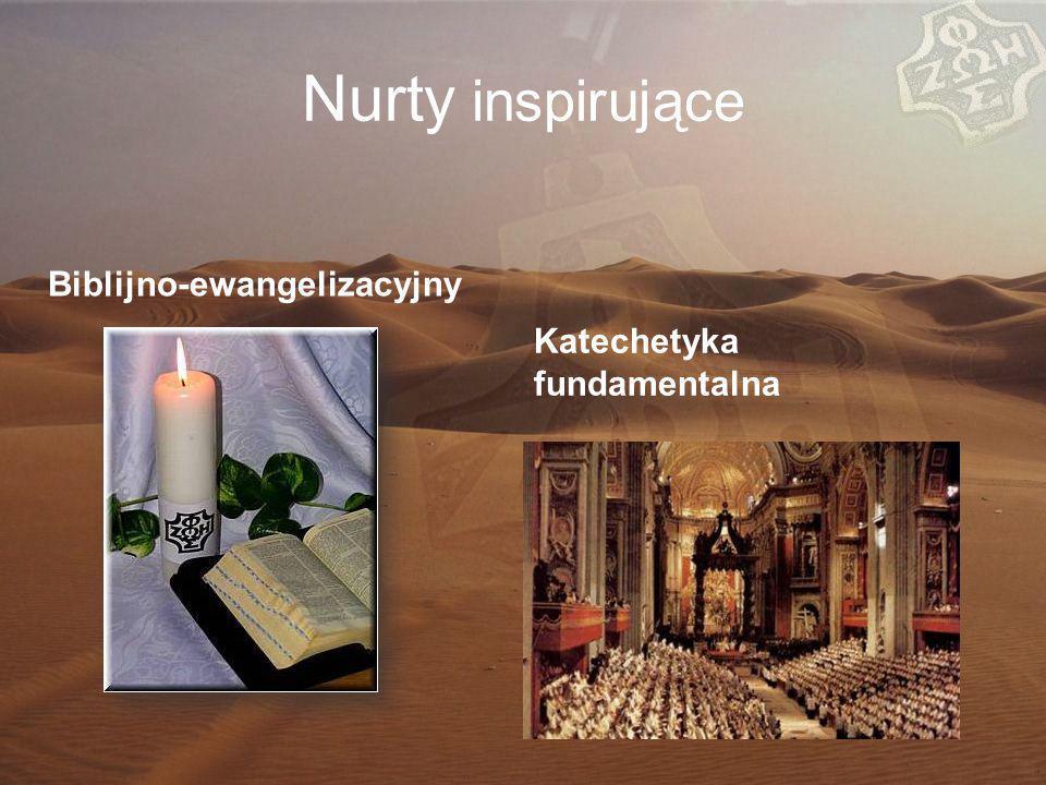 Nurty inspirujące Biblijno-ewangelizacyjny Katechetyka fundamentalna