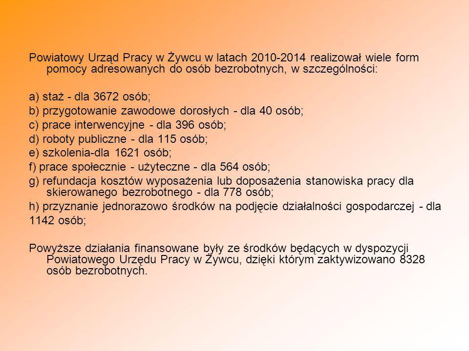 Powiatowy Urząd Pracy w Żywcu w latach 2010-2014 realizował wiele form pomocy adresowanych do osób bezrobotnych, w szczególności: a) staż - dla 3672 osób; b) przygotowanie zawodowe dorosłych - dla 40 osób; c) prace interwencyjne - dla 396 osób; d) roboty publiczne - dla 115 osób; e) szkolenia-dla 1621 osób; f) prace społecznie - użyteczne - dla 564 osób; g) refundacja kosztów wyposażenia lub doposażenia stanowiska pracy dla skierowanego bezrobotnego - dla 778 osób; h) przyznanie jednorazowo środków na podjęcie działalności gospodarczej - dla 1142 osób; Powyższe działania finansowane były ze środków będących w dyspozycji Powiatowego Urzędu Pracy w Żywcu, dzięki którym zaktywizowano 8328 osób bezrobotnych.