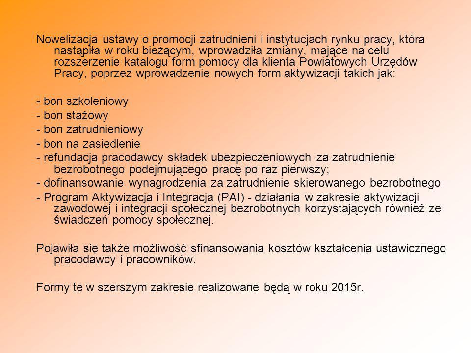 Nowelizacja ustawy o promocji zatrudnieni i instytucjach rynku pracy, która nastąpiła w roku bieżącym, wprowadziła zmiany, mające na celu rozszerzenie katalogu form pomocy dla klienta Powiatowych Urzędów Pracy, poprzez wprowadzenie nowych form aktywizacji takich jak: - bon szkoleniowy - bon stażowy - bon zatrudnieniowy - bon na zasiedlenie - refundacja pracodawcy składek ubezpieczeniowych za zatrudnienie bezrobotnego podejmującego pracę po raz pierwszy; - dofinansowanie wynagrodzenia za zatrudnienie skierowanego bezrobotnego - Program Aktywizacja i Integracja (PAI) - działania w zakresie aktywizacji zawodowej i integracji społecznej bezrobotnych korzystających również ze świadczeń pomocy społecznej.