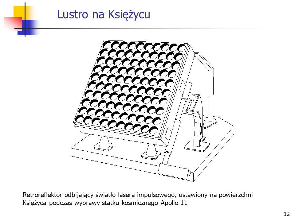 12 Lustro na Księżycu Retroreflektor odbijający światło lasera impulsowego, ustawiony na powierzchni Księżyca podczas wyprawy statku kosmicznego Apoll
