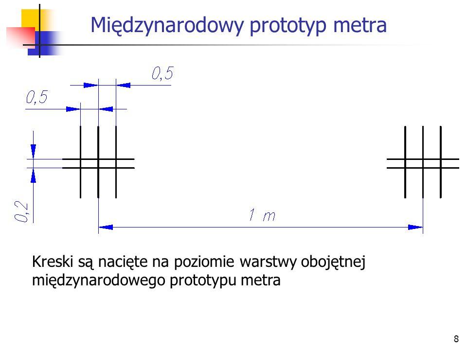 8 Międzynarodowy prototyp metra Kreski są nacięte na poziomie warstwy obojętnej międzynarodowego prototypu metra