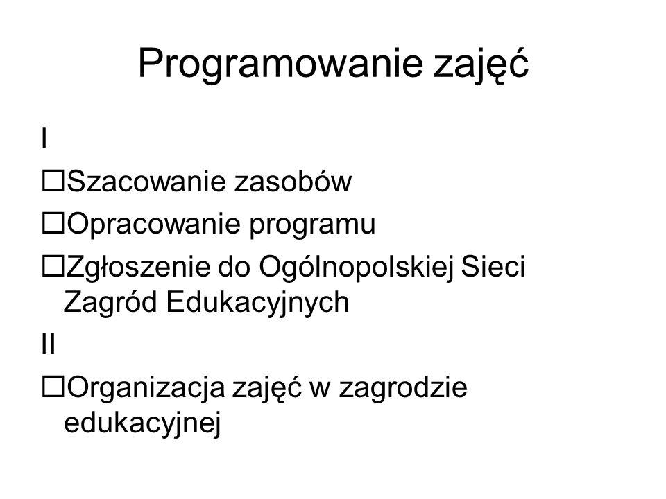 Programowanie zajęć I  Szacowanie zasobów  Opracowanie programu  Zgłoszenie do Ogólnopolskiej Sieci Zagród Edukacyjnych II  Organizacja zajęć w za