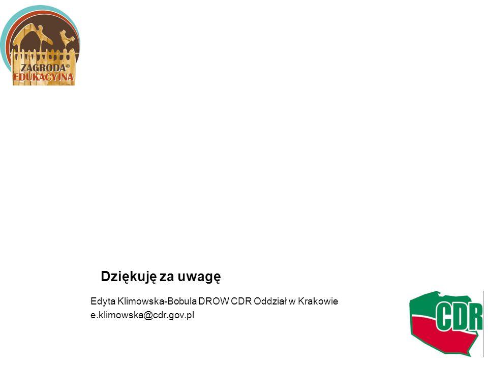 Dziękuję za uwagę Edyta Klimowska-Bobula DROW CDR Oddział w Krakowie e.klimowska@cdr.gov.pl