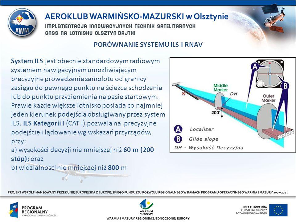 PORÓWNANIE SYSTEMU ILS I RNAV System ILS jest obecnie standardowym radiowym systemem nawigacyjnym umożliwiającym precyzyjne prowadzenie samolotu od gr