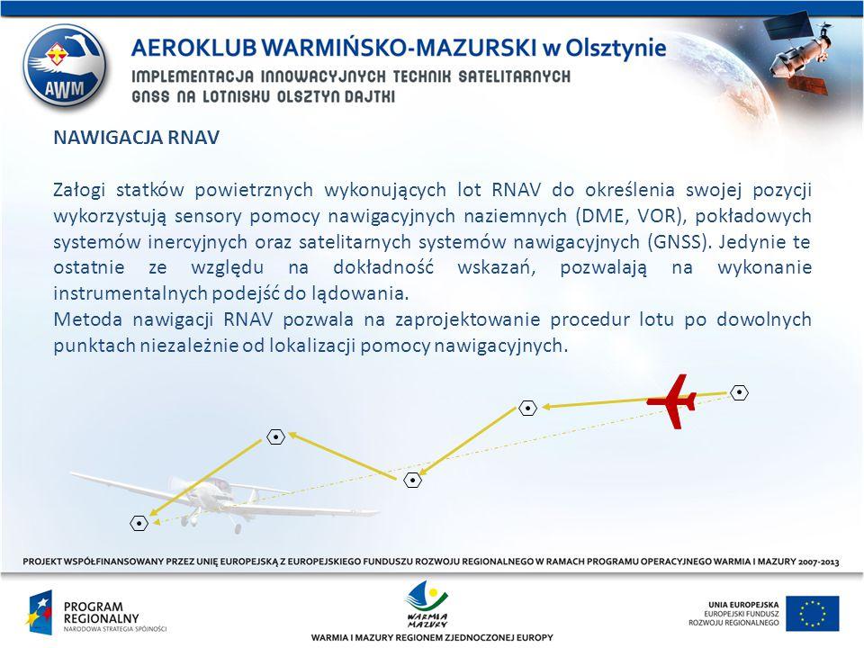 NAWIGACJA RNAV Załogi statków powietrznych wykonujących lot RNAV do określenia swojej pozycji wykorzystują sensory pomocy nawigacyjnych naziemnych (DM