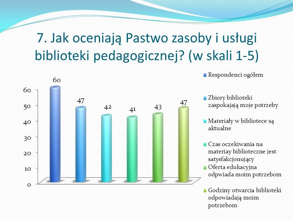 7. Jak oceniają Pastwo zasoby i usługi biblioteki pedagogicznej (w skali 1-5)