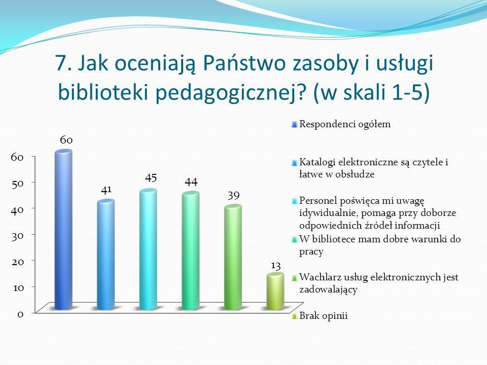 7. Jak oceniają Państwo zasoby i usługi biblioteki pedagogicznej (w skali 1-5)