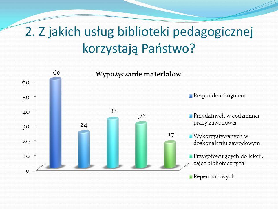 2. Z jakich usług biblioteki pedagogicznej korzystają Państwo